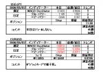 3screentrading20080502