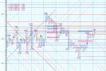 Intra-day P&F ユーロドル200701302200