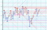 Intra-day P&F ドル円200703302030