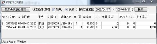 FXで1.5万から1億へ