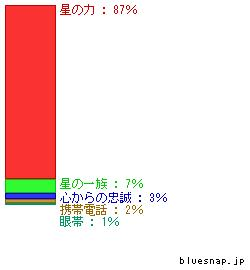 seibun_gra.jpg