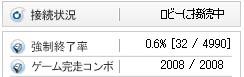 コンボ2000達成