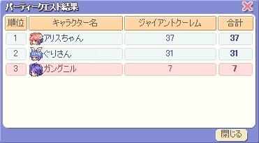 アリスちゃん優勝おめ!(n`・ω・´n)