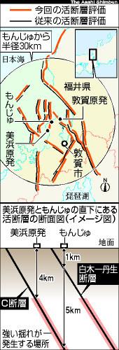 美浜原発直下に活断層