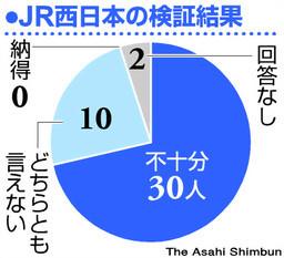 JRasahi3