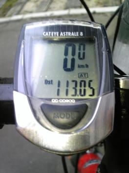 自転車メーター
