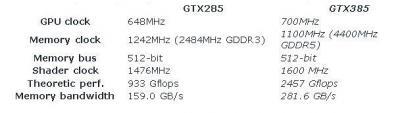 GTX2.jpg