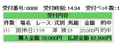 JCD 2009