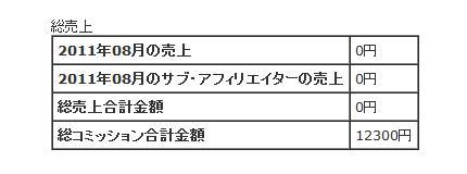 安藤塾オプトイン