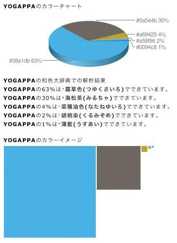seibun_yogappa