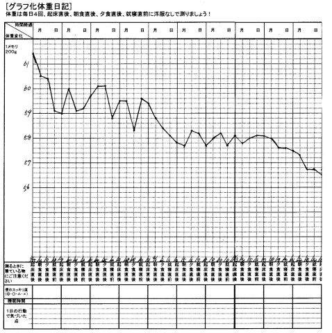 コモのグラフ