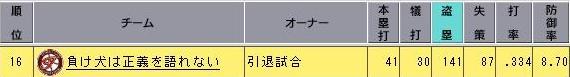 盗塁2011921