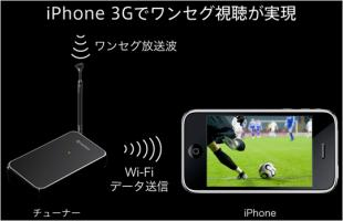 iPhoneワンセグ