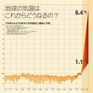 地球の気温はどうなるの?
