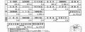 造影CT検査とその結果説明の代金(領収書)