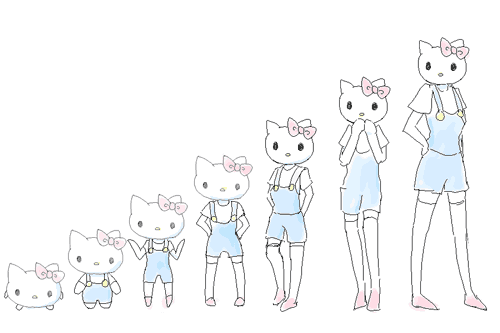 吉日行動 やっぱキティは2頭身
