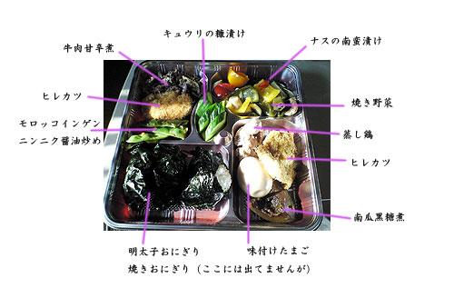 8月5日花火お弁当