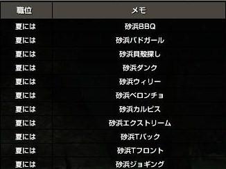 4月党員リスト1