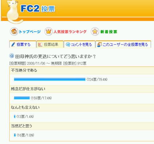 fc2アンケート