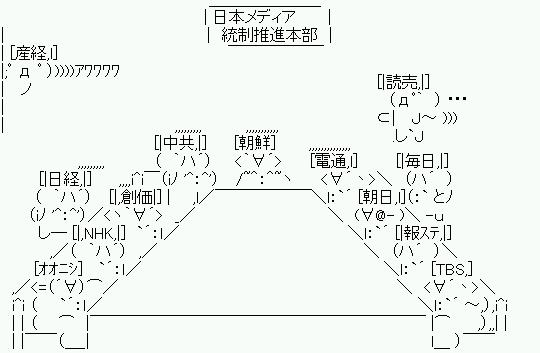 日本メディア統制本部