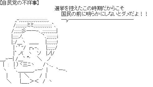 田原 自民党の不祥事