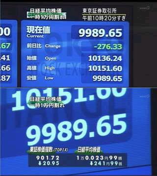 日経平均一時1万円割れ