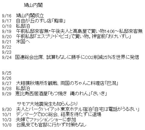 鳩山内閣①