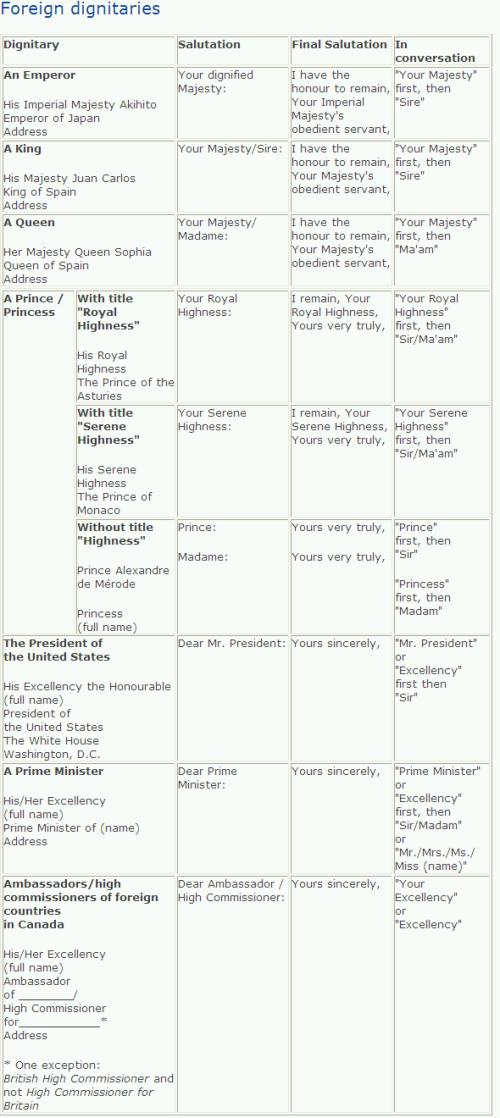 カナダ政府 外交プロトコル