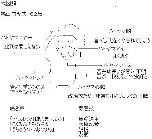 大図解 鳩山由紀夫