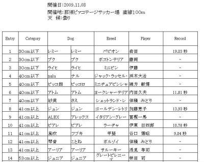 JapanCup2009オープン(ルアーコーシング)20091108