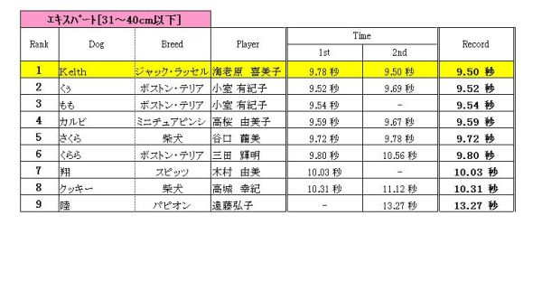 JapanCup2009(ルアーコーシング)20091108