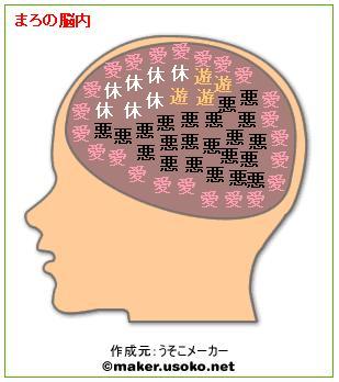 maro_brain1