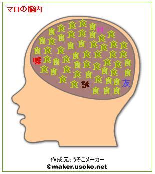 maro_brain3