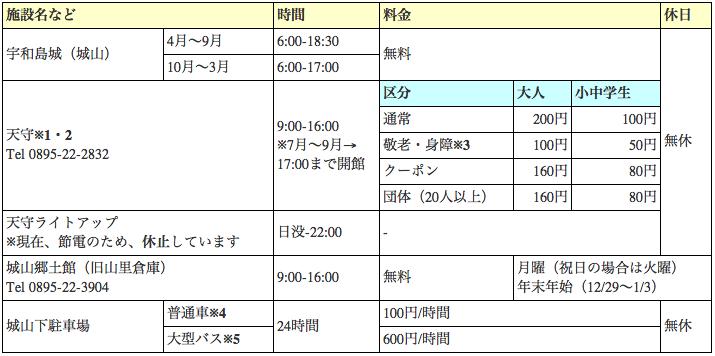 スクリーンショット(2012-01-31 11.24.43)