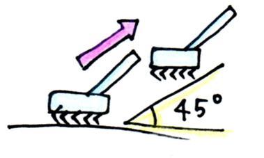 ブラシかけ方2