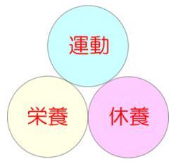 3factor.jpg