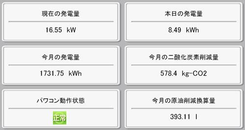 モニター画面!2011.9.20