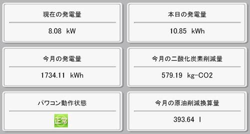 モニター画面!2011.9.30