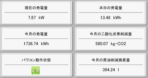 モニター画面!2011.10.10