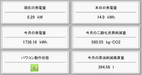 モニター画面!2011.10.20