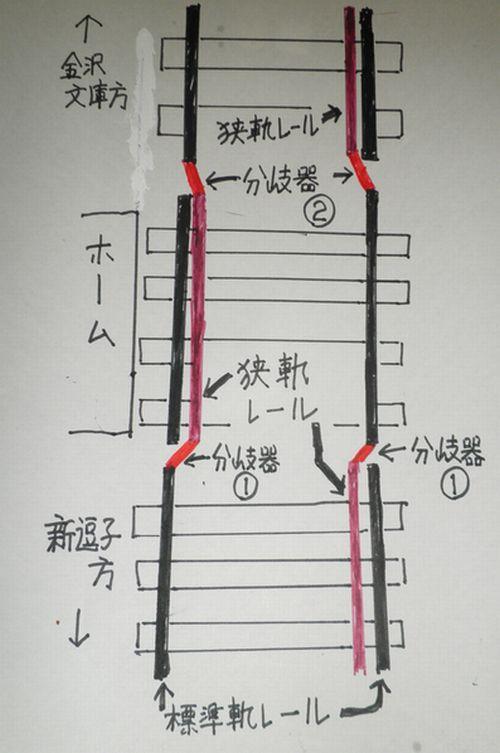 京急六浦駅・狭軌専用分岐器説明図