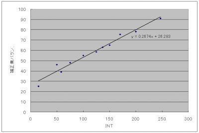 balance_graph_20080216.png
