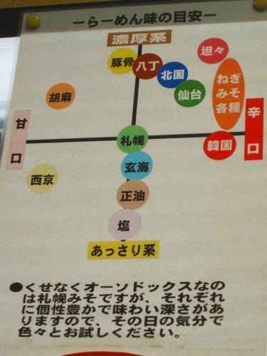 s-仁科家メニュー3DSCF7219