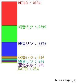 seibun_graph.jpg