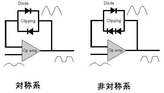 clipping-circuit2.jpg