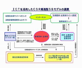 s-csrchart01.jpg