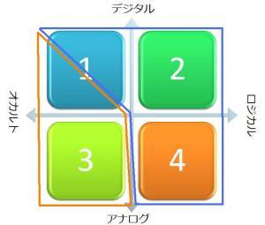 dejitaru_okaruto2.jpg