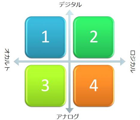 dejitaru_okaruto.jpg