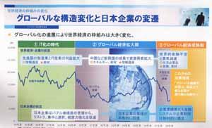 リそな資料1Blog日本企業変遷