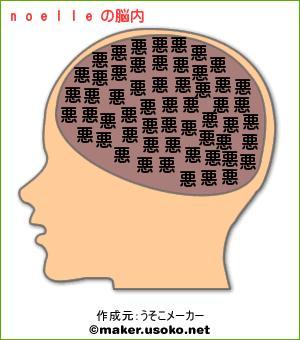 noelleの脳内イメージ